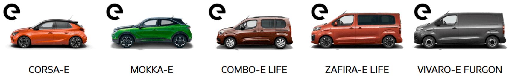 Gama samochodów elektrycznych Opel