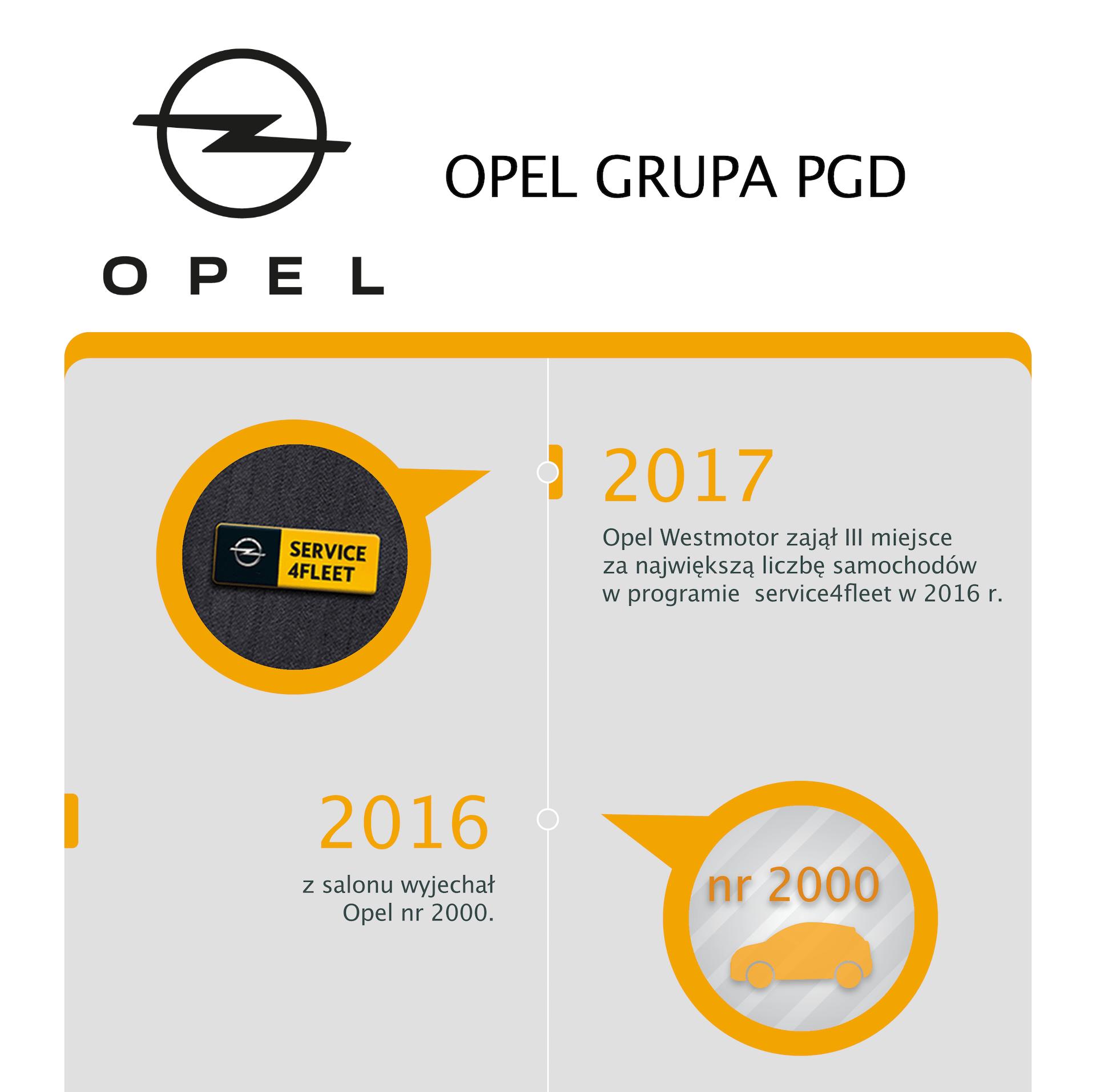 Opel Westmotor